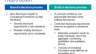 Disclosure framework: Update on the FASB's disclosure framework