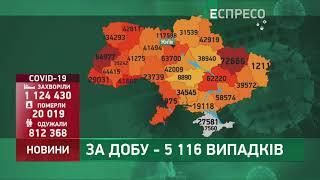 Коронавірус в Украі ні статистика за 12 січня