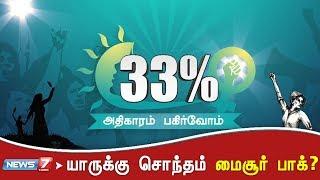 33% (33 சதவிகிதம்)