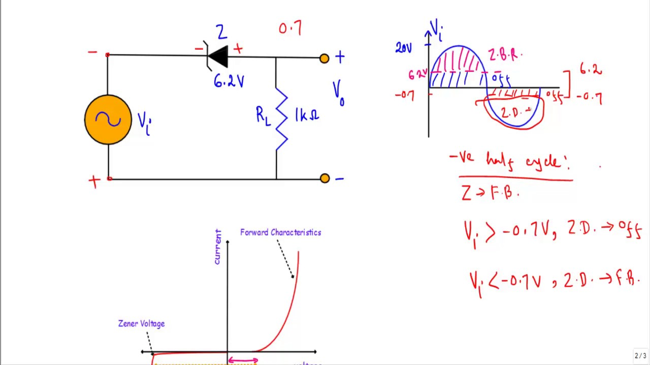 medium resolution of zener diode clipper circuit example 4 with simulation