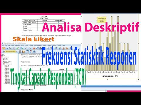Analisis Deskriptif Menggunakan SPSS |Tutorial SPSS Terbaru.