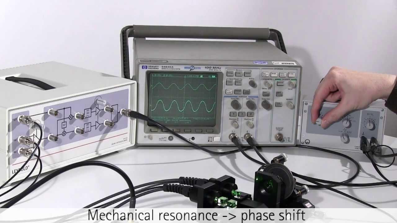 Laser Vibrometer (eng)