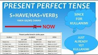 Present perfect tense (Yakın geçmiş zaman) present perfect tense konu anlatımı