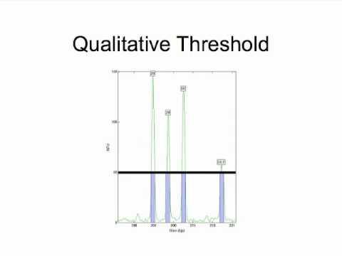 Explaining the Likelihood Ratio in DNA Mixture Interpretation