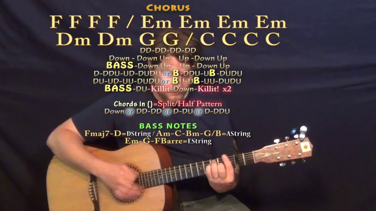 How ill always be tim mcgraw guitar lesson chord chart capo how ill always be tim mcgraw guitar lesson chord chart capo 2nd hexwebz Gallery