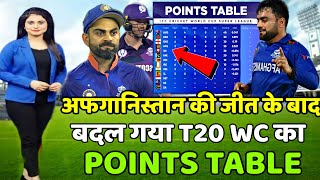 ICC T20 World Cup 2021 Today Points Table | AFG vs SCO After Match Points Table |T20 WC Points Table