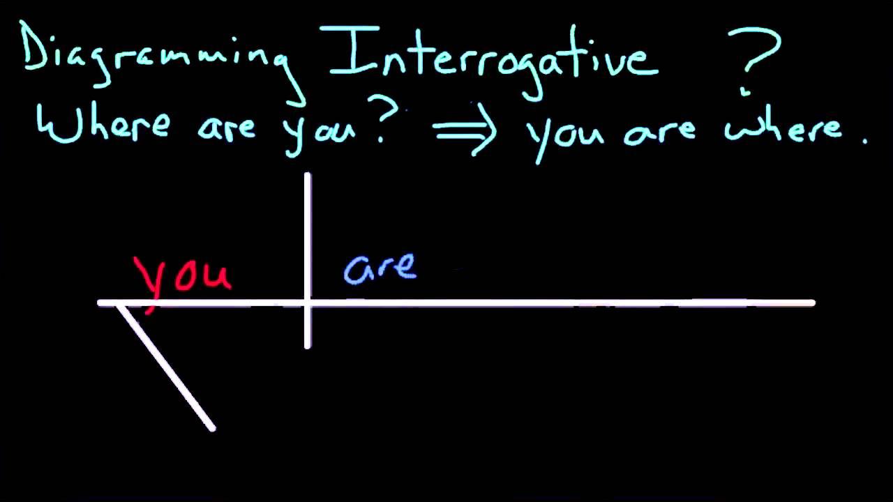 diagramming interrogative   youtubediagramming interrogative