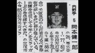 1960年 阪急ブレーブス【選手名鑑】