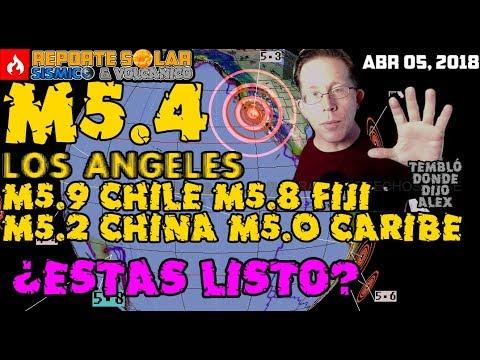 (((M5.4 LOS ANGELES M5.9 CHILE  M5.8 FIJI M5.2 CHINA M5.0 CARIBE)) REPSOL ABR 05 2018