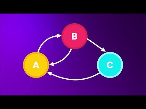 New Course: Data Structures & Algorithms [Part 2] thumbnail