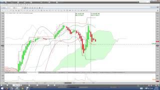 Nadex Binary Options Trading Signals Market Recap 06 17 2015