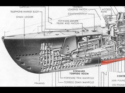 HOW IT WORKS: WW2 Submarines (720p)