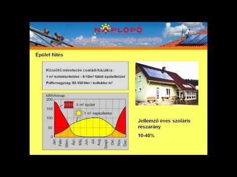 Napkollektorok és napelemek alkalmazása családi házakon - ÉPÍTKEZŐK EDZŐTÁBORA