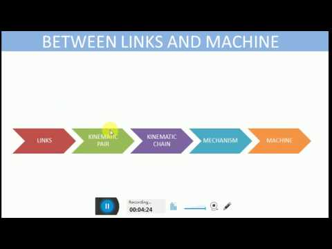 KINEMATICS OF MACHINE  || LINKS || MECHANISMS || INVERSIONS || BY GAGAN BANSAL