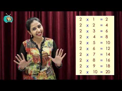 Multiplication Table of 2 | Table of Two | Maths Table of 2 | Times Tables for Kids