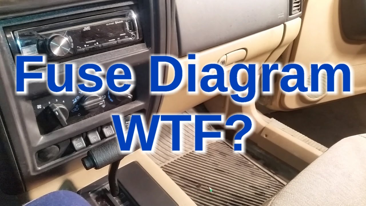 99 Jeep Xj Wiring Diagram Mg Tc Missing Fuse Panel (2000 Cherokee Sport) - Youtube