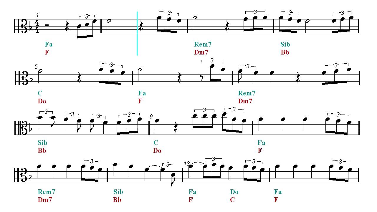 Viola Play Along Perfect Symphony Ed Sheeran Sheet Music