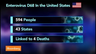 Enterovirus D-68: Doctors Race to Fight Polio-Like Illness