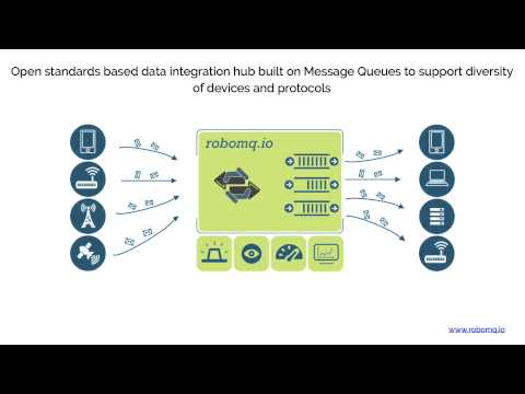 Robomq Seconds Overview