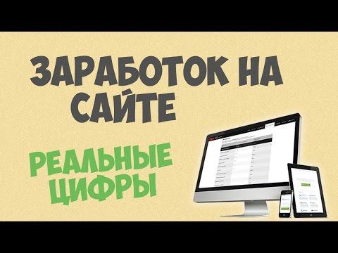 Агентство маркетинга и рекламы «99Frankov»