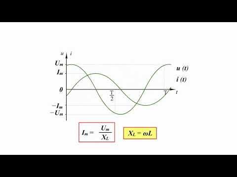 Электромагнитные колебания и волны видеоурок