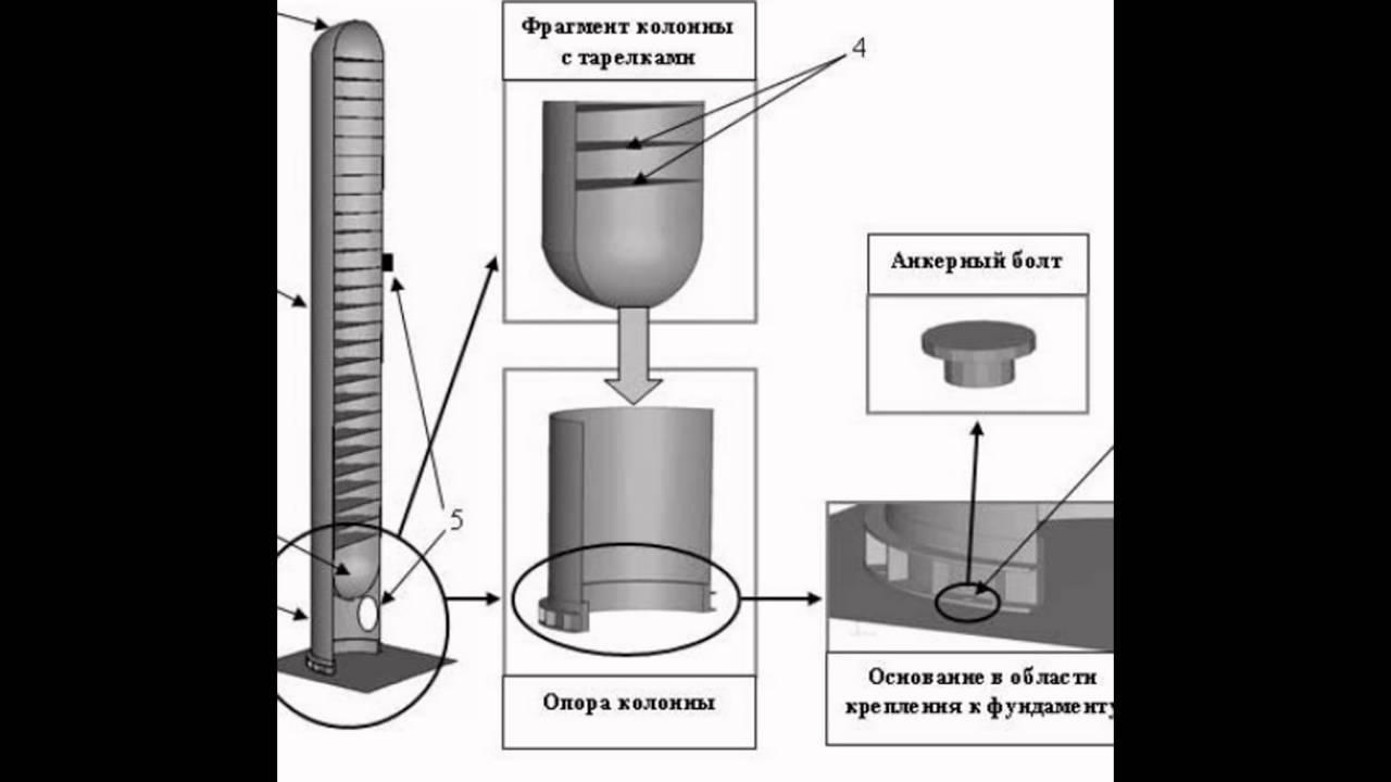 Самогонный аппарат из термоса чертеж самогонные аппараты в иркутске с теном