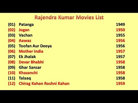 Rajendra Kumar Movies List