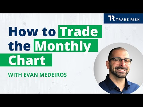How To Trade The Monthly Chart  - Trade Review XLU