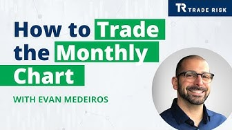 The Trade Risk - Evan Medeiros - How To Trade The Monthly Chart  - Trade Review XLU