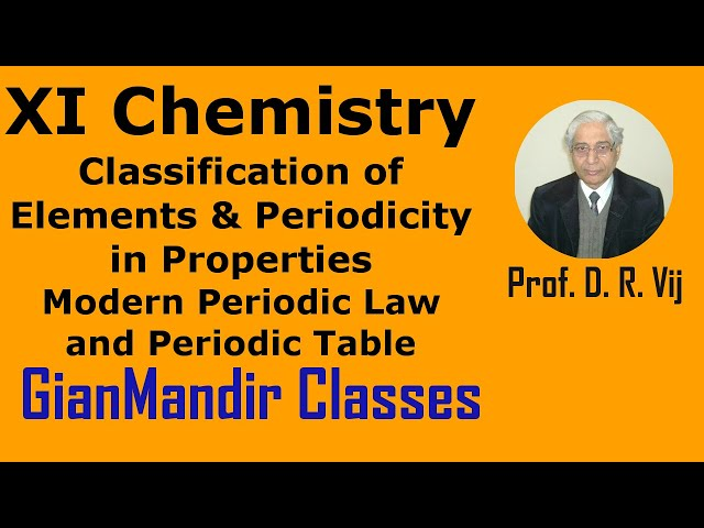 XI Chemistry | Modern Periodic Law and Periodic Table by Ruchi Ma'am