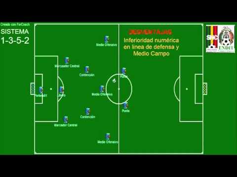 Sistema de forex 1 2 3 strategy