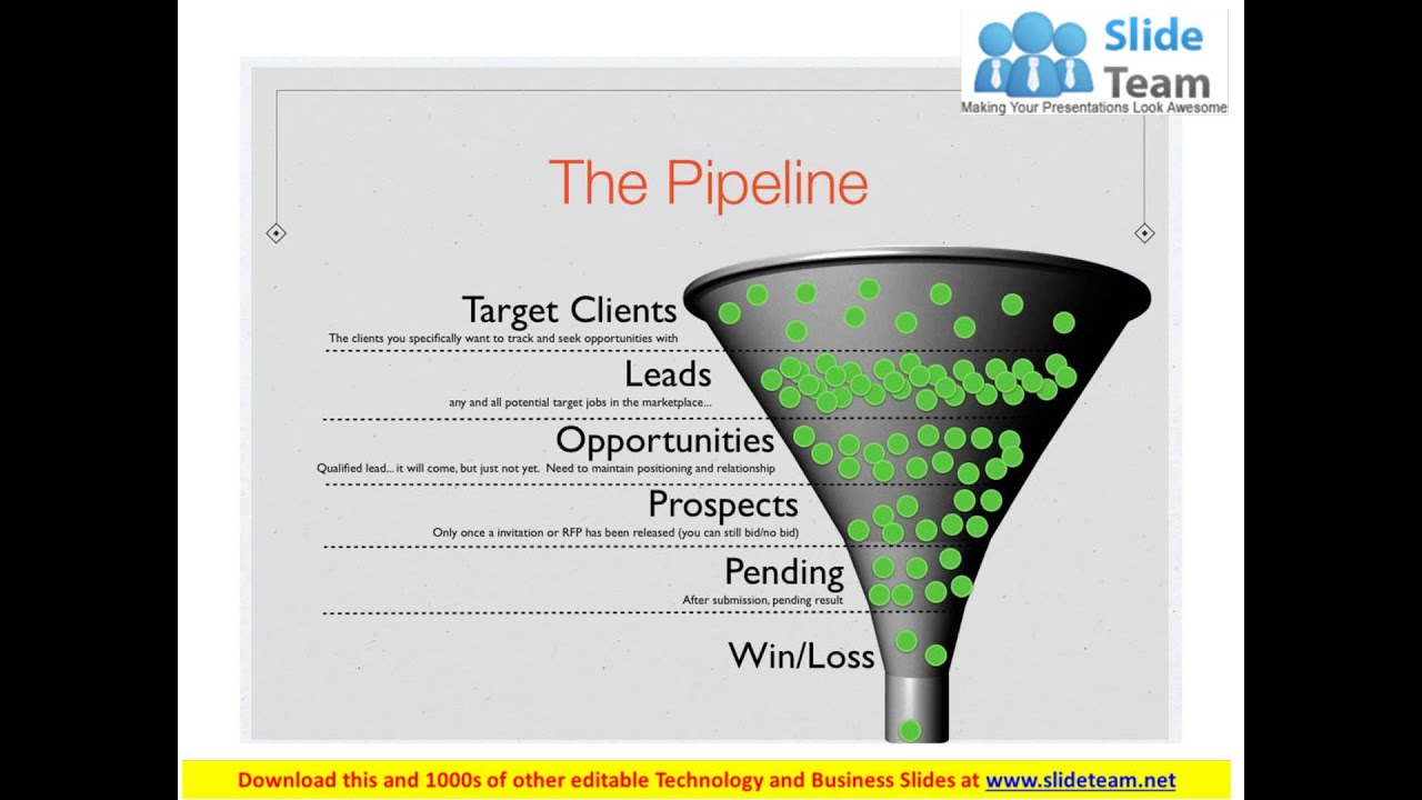 0614 free sales pipeline template powerpoint presentation slide template