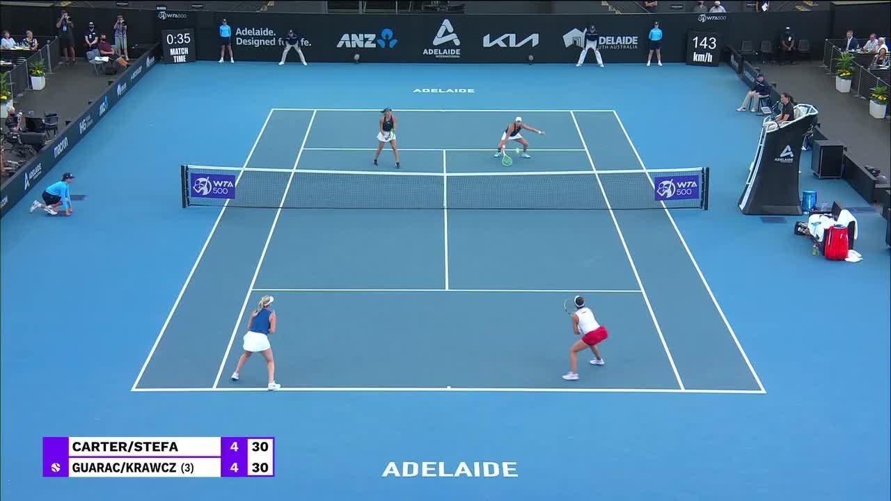 H. Carter/L. Stefani vs. A. Guarachi/D. Krawczyk | 2021 Adelaide Doubles Final | WTA Match Highlight
