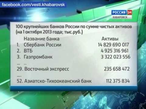 рейтинг российских банков промсвязьбанк