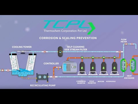 Cooling Tower  Water Treatment Program - Auto Dosing , Side Stream , Green Chemicals