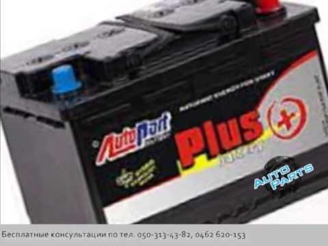 FERM Electronic Battery Charger - 6V/12V - Max. 75 Ah | BCM1021 .