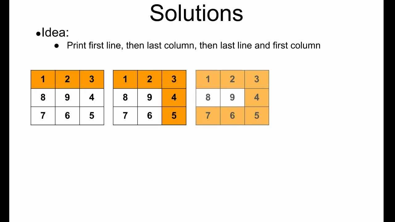 Programming Interview 19: Print out a 2-D array in spiral order ...