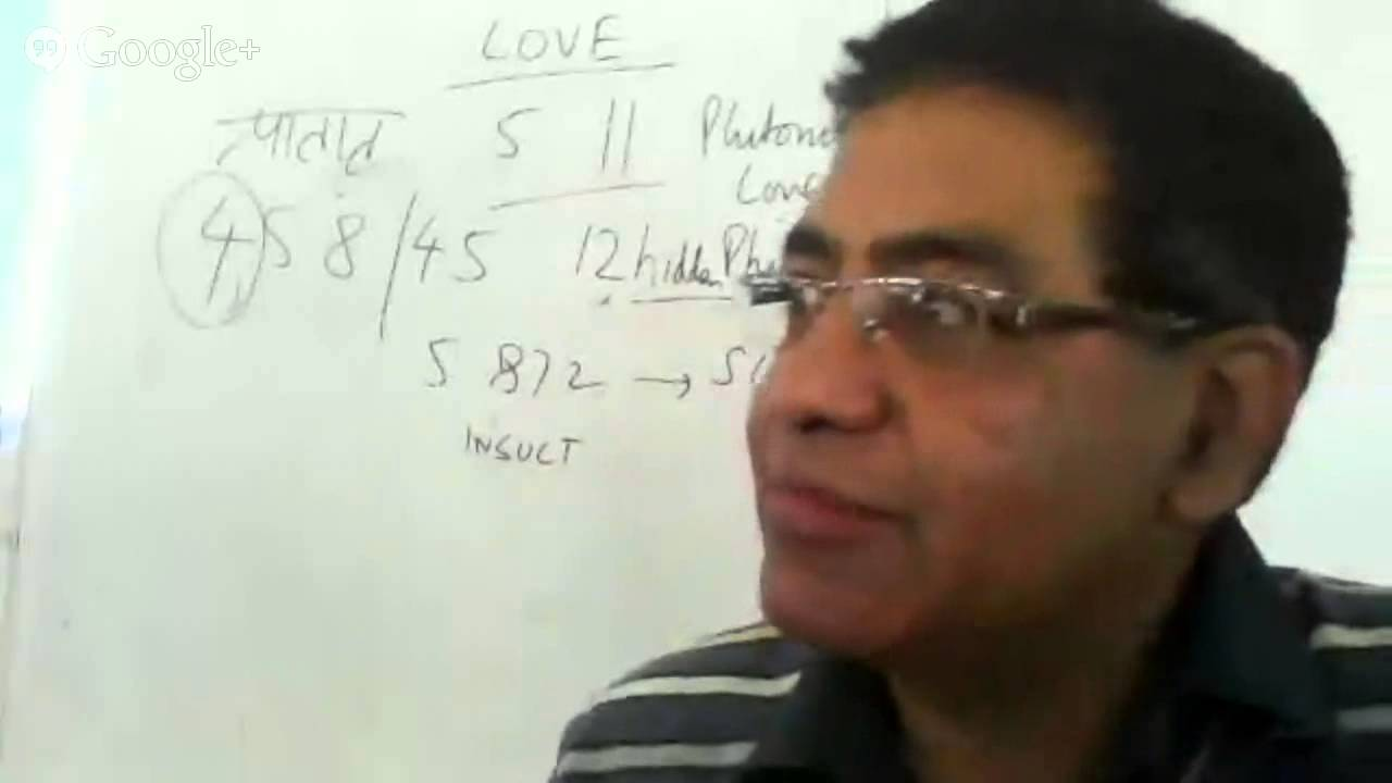 Nadi Astrology Principles and Rules - Umang Taneja in New Delhi