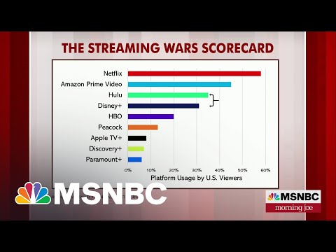 Steve Rattner: With MGM Purchase, Amazon Makes A Clear Statement