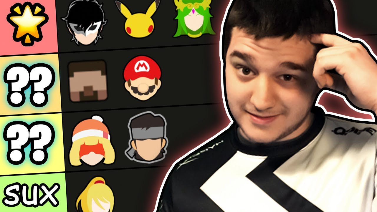 Download Who Are The TOP 10 CHARACTERS IN SMASH ULTIMATE??
