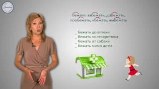 Русский язык 2 класс. Образование слов с помощью приставки