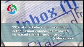 2016 Video Marketing Statistics