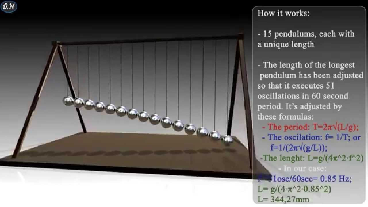 how a pendulum works This is pendulum power in action there is a great force at work here, and the diamond pendulum is a powerful dowsing tool that allows everyone to be able to access the power of their own guidance to provide them with all the information they are seeking.
