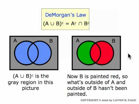 Set Operations And Venn Diagrams Movie 42 Youtube