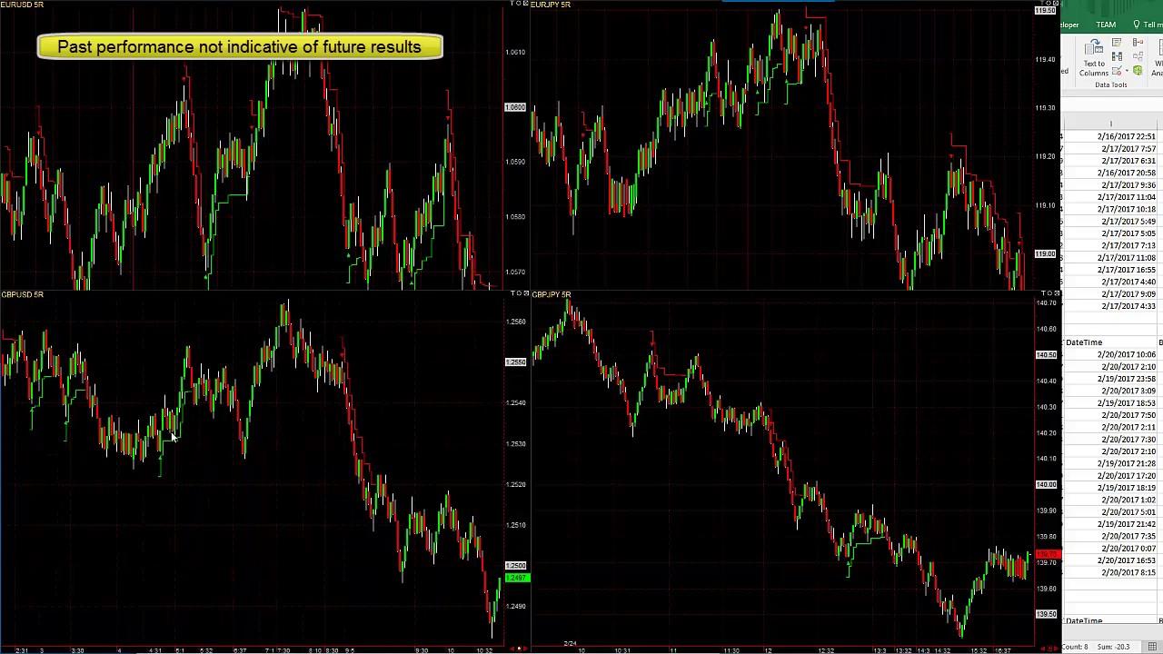 Forex trading system blog закон о форексе