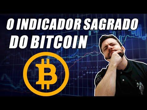 Análise Técnica Bitcoin – Um Indicador Sagrado Para Ficarmos De Olho!