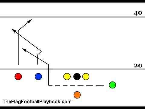 Motion Slant Out Free Flag Football Play 7 On 7 Youtube