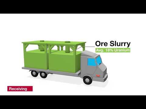 Orano McClean Lake Mill Animation