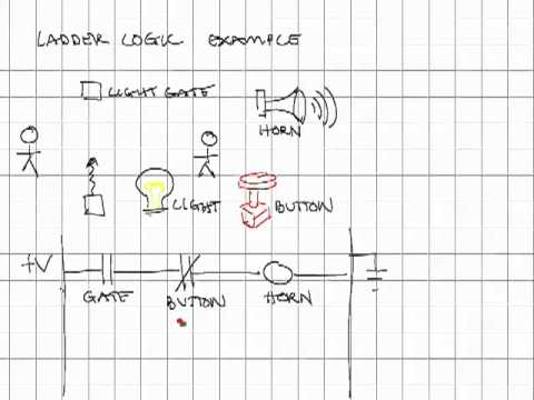 Ladder Logic Examplemp4 - YouTube