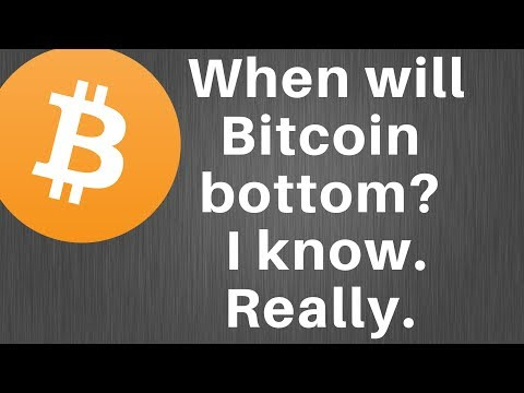 Where Will Bitcoin Bottom?